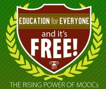The Meteoric Rise of MOOCs [Infographic] | TechFaster | Massively MOOC | Scoop.it