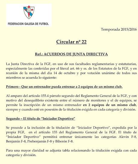 Federación Gallega de Fútbol: Entrenadores, infracciones consentidas y trampas de nivel 4. | @Futbol Baseymas | Scoop.it