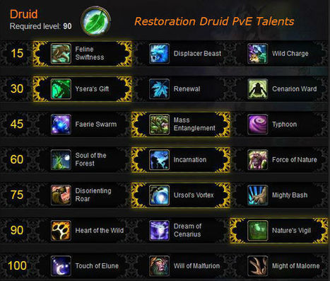 Restoration Druid Healing Guide | GotWarcraft and The World of Warcraft | Scoop.it