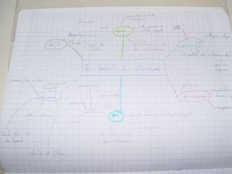 Construire un récit de la bataille de Bouvines   Classemapping   Scoop.it