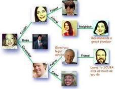 Redes sociales en su máxima expresión | Medios Sociales y Marketing Digital | Scoop.it