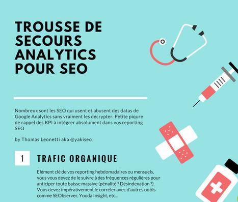 [Infographie] La trousse de secours Google Analytics pour SEO | Vous saurez tous sur wordpress ou presque... | Scoop.it