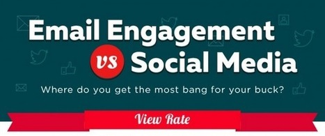 Email engagement Vs Social Media - Smart Insights | Engagement & Content Marketing | Scoop.it