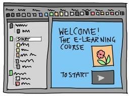 E-Learning: por onde começar? | EdubitEdubit | Diferentes abordagens de eLearning | Scoop.it