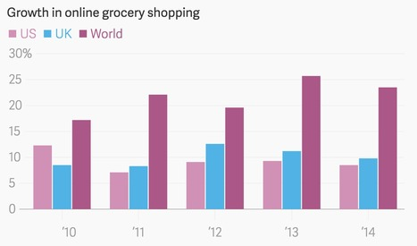 Online grocery is growing at 20% YoY- the grocery disruption is near | Digital Transformation of Businesses | Scoop.it