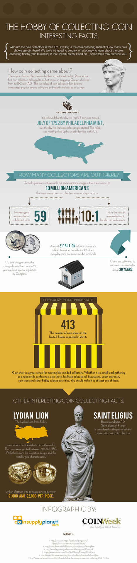 Hobby of Collecting Coins - How & Where to Sell? | Infographics | All Infographics | Scoop.it