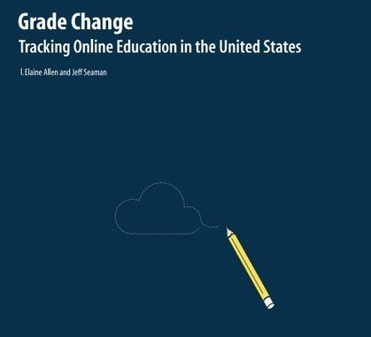 Diagnóstico de la educación en línea | Denize Piccolotto | Scoop.it