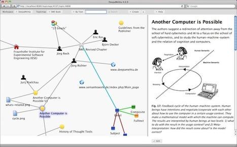 Deep Content Mapping With DeepMehta | BI Revolution | Scoop.it