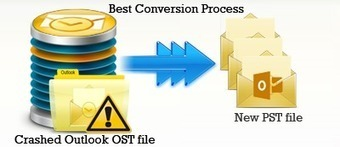 Convert OST to PST File by OST to PST Converter Software | OST PST File | Scoop.it