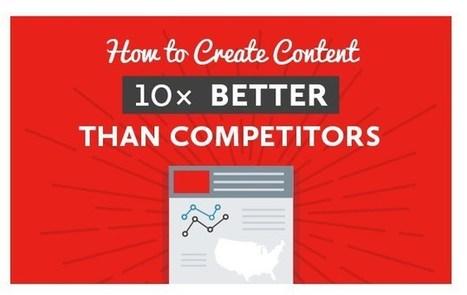 Produire un contenu 10 fois meilleurs que ses concurrents !! | Inbound- content Strategy | Scoop.it