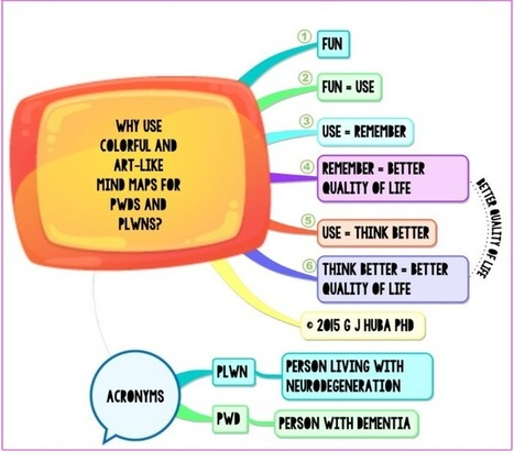 Dementia Care: Use Mind Mapping to Improve Quality of Life | Medic'All Maps | Scoop.it