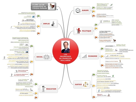 #ActuMapping : Francois Hollande, toutes ses mesures depuis 2012 ! | Blog Signos | Revolution in Education | Scoop.it