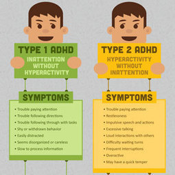 An Inside Look At ADHD Infographic | homeopathy for adhd | Scoop.it