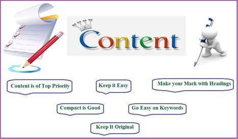 SEO services company in USA : SEO Content Writing | Social Media Optimization | Scoop.it