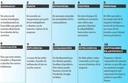 Darwinismo digital: adapta tu Biblioteca para sobrevivir - Infotecarios | difusión y marketing en las bibliotecas | Scoop.it