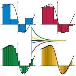 Matemática Integral - Alianza Superior | Matemática Integral | Scoop.it
