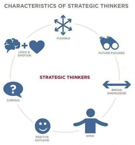 Are You a Strategic Thinker? Test yourself. | Harvard Business Publishing | Leadership & Learning | Scoop.it
