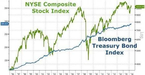 """We Are On The Cusp Of A 30 Year Bear Market"" 