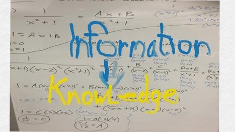 Knowledge sharing Lean Teams USA | lean six sigma | Scoop.it