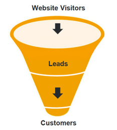 Effective Tips on Converting Your Visitors to Customers | All About Website Design and Development | Scoop.it