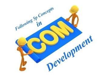 Web Development   Bally Chohan IT Solution   Bally Chohan IT Solutions   Scoop.it
