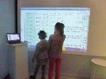 Interroger les élèves sur leurs apprentissages avec le numérique | TUICE_Université_Secondaire | Scoop.it