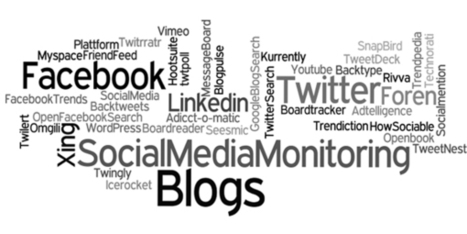 Einfach und kostenlos: Social Media Monitoring Tools. | Social Media Monitoring | Scoop.it