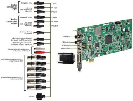 Matrox Mojito MAX Encodes with Onboard H.264 Accelerator | Video Breakthroughs | Scoop.it