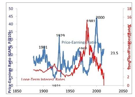Economics' odd couple highlights a Nobel folly | economics | Scoop.it
