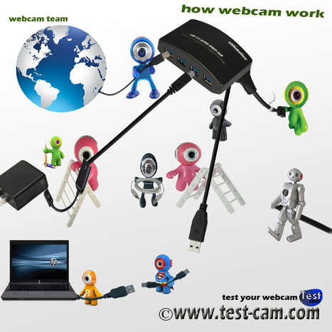 Test my webcam online without software | Test my webcam online | Scoop.it