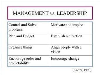 The Big Bad Blog: Week 5 Leadership | #BetterLeadership | Scoop.it