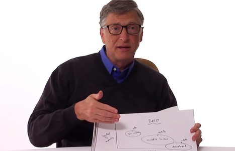 How Bill Gates Radically Transformed His Public Speaking And Communication Skills | Writing, Research, Applied Thinking and Applied Theory: Solutions with Interesting Implications, Problem Solving, Teaching and Research driven solutions | Scoop.it
