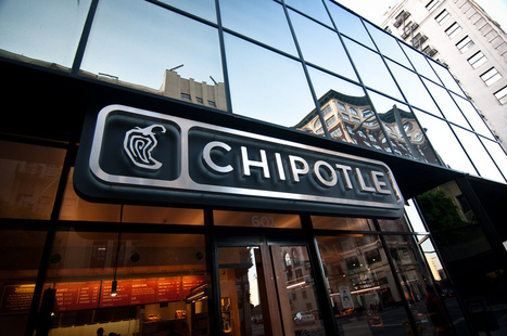 Guacamole at Chipotle could be climate change's next casualty.   Texas drought and climate change   Scoop.it