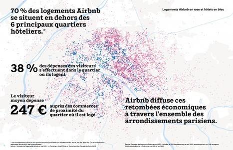 La location de vacances 2.0 comme vecteur de croissance de l'activité économique locale | Etude Marketing sur l'implantation d'un site de location d'hébergement à la nuitée dans le Grand Lyon | Scoop.it