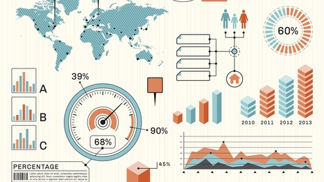 20 Best Infographics To Inspire Content Marketers | Newscred Blog | Social media marketers | Scoop.it