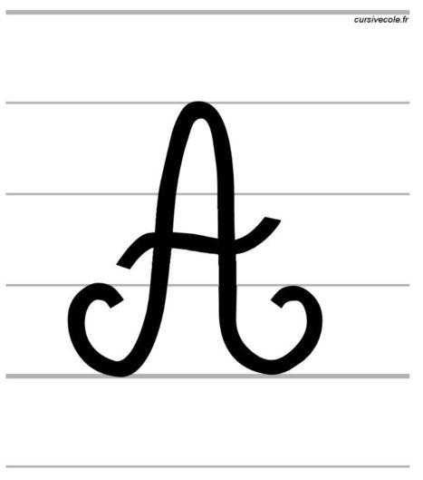 Académie Orléans-Tours. Ressources pour écrire avec l'ordinateur. Textes d'écriture en ligne pour l'école primaire   L'école numérique   Scoop.it