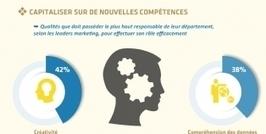 Marketing digital: un domaine prioritaire encore sous-valorisé | The French cloud | Scoop.it