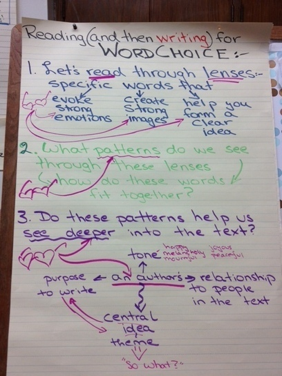 "Close reading leads to close writing:  ""Falling in Love With Close Reading"" in writing workshop 