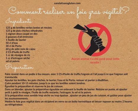Comment réaliser un foie gras végétal ? | Veganisons! | Scoop.it
