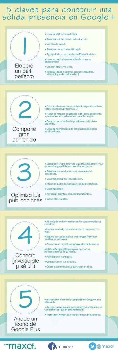 5 claves para construir una sólida presencia en Google + #infografia #infographic #socialmedia   Social Media   Scoop.it