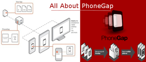 All You Should Know About PhoneGap Platform & it's Wonderful Features | Cross Platform Application Development India | Scoop.it