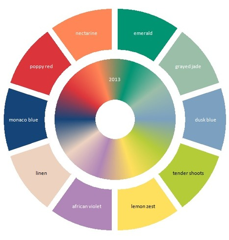 Circular color ramps. Pantone Spring 2013 colors plotted - Excel Liberation | desktop liberation | Scoop.it
