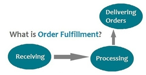 What is Order Fulfillment? | Order Fulfillment Services India | Scoop.it