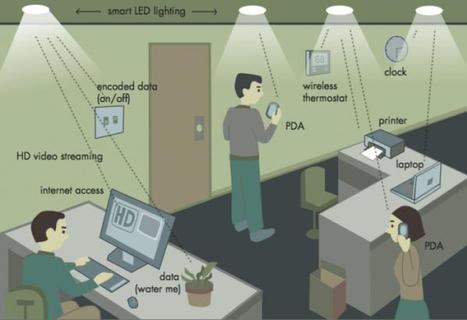 [MWC] SunPartner, l'énergie photovoltaïque au service de l'IoT | Technic-project | Scoop.it