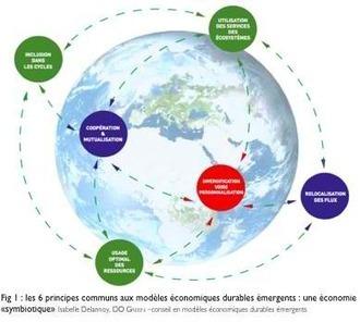 Onze logiques économiques qui changent le monde | Coopération, collaboration, nouveaux usages | Scoop.it