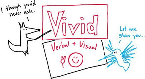 Balancing the Visual and Verbal Minds | Cruxcatalyst | Visual Thinking | Scoop.it