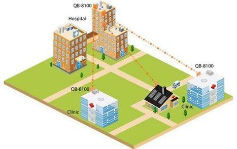 Proxim Wireless - Connecting Satellite Clinics | Wireless Video Surveillance | Scoop.it