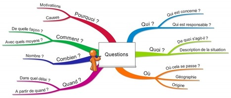 Les questions en Mind Mapping | Le blog pour apprendre à apprendre ! par Nomadity | Medic'All Maps | Scoop.it