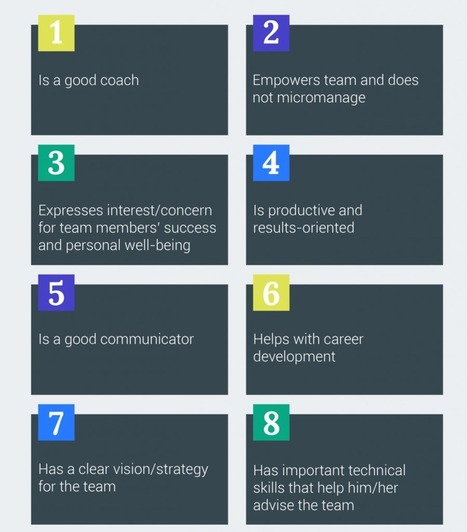 These are 8 things Google looks for in a manager | @nebmarketing - Notizie e novità sul Marketing | Scoop.it