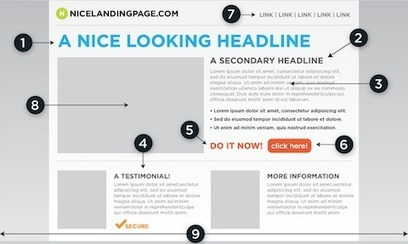 7 Things Every (Great) Landing Page Needs | Marketing Strategy and Business | Scoop.it